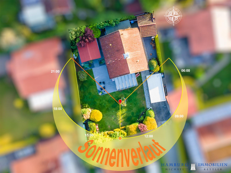 Das Bild zeigt den Sonnenverlauf über einem Haus mit den Uhrzeiten